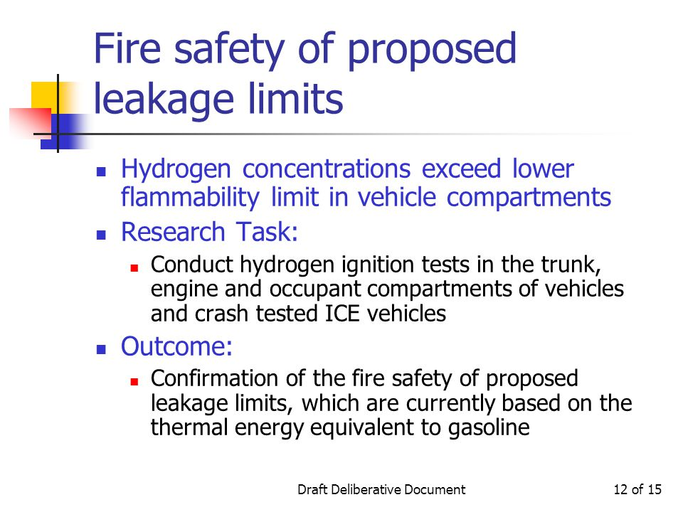 Draft Deliberative Document12 of 15 Fire safety of proposed leakage limits Hydrogen concentrations exceed lower flammability limit in vehicle compartments Research Task: Conduct hydrogen ignition tests in the trunk, engine and occupant compartments of vehicles and crash tested ICE vehicles Outcome: Confirmation of the fire safety of proposed leakage limits, which are currently based on the thermal energy equivalent to gasoline
