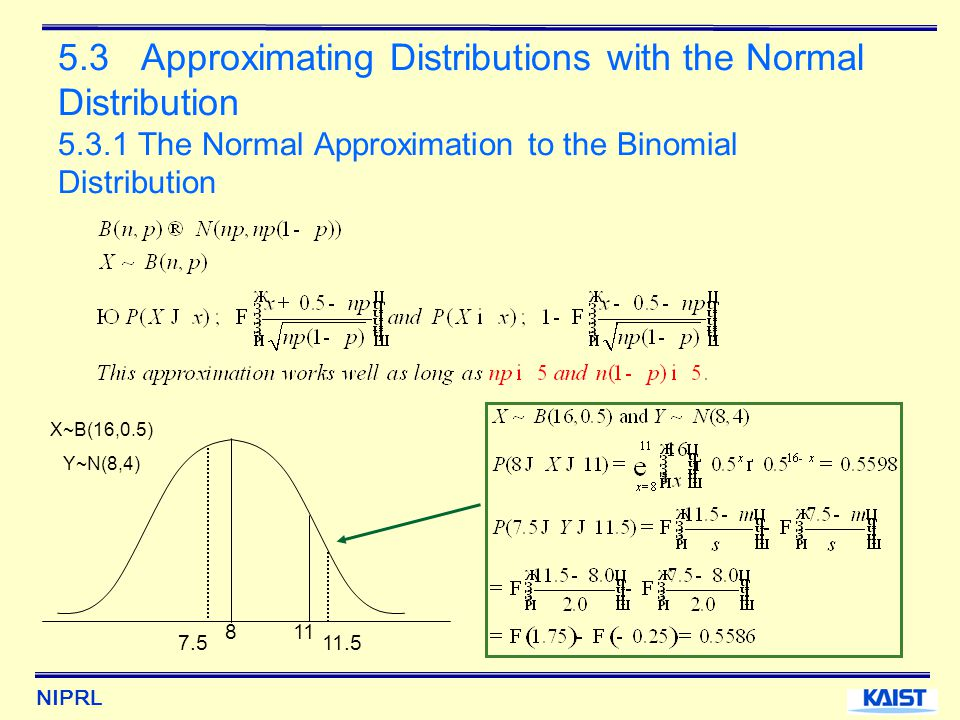NIPRL 5.3 Approximating Distributions with the Normal Distribution 5.3.1 The Normal Approximation to the Binomial Distribution 118 X~B(16,0.5) Y~N(8,4) 11.57.5
