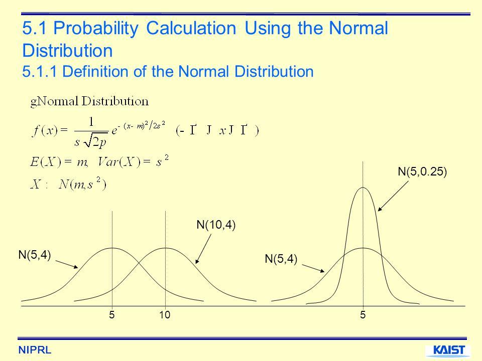 NIPRL 5.1 Probability Calculation Using the Normal Distribution 5.1.1 Definition of the Normal Distribution 5105 N(5,4) N(5,0.25) N(10,4) N(5,4)