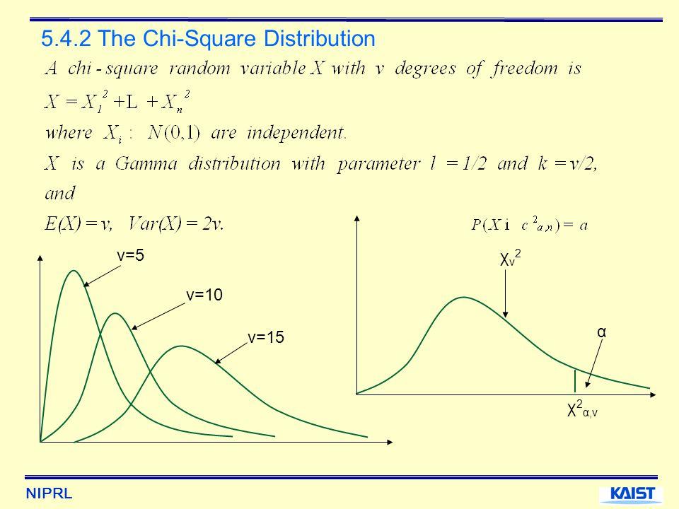 NIPRL 5.4.2 The Chi-Square Distribution ν=5ν=5 χν2χν2 ν=10 ν=15 α χ2α,νχ2α,ν