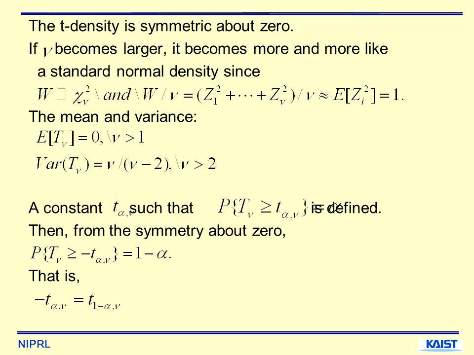 NIPRL The t-density is symmetric about zero.