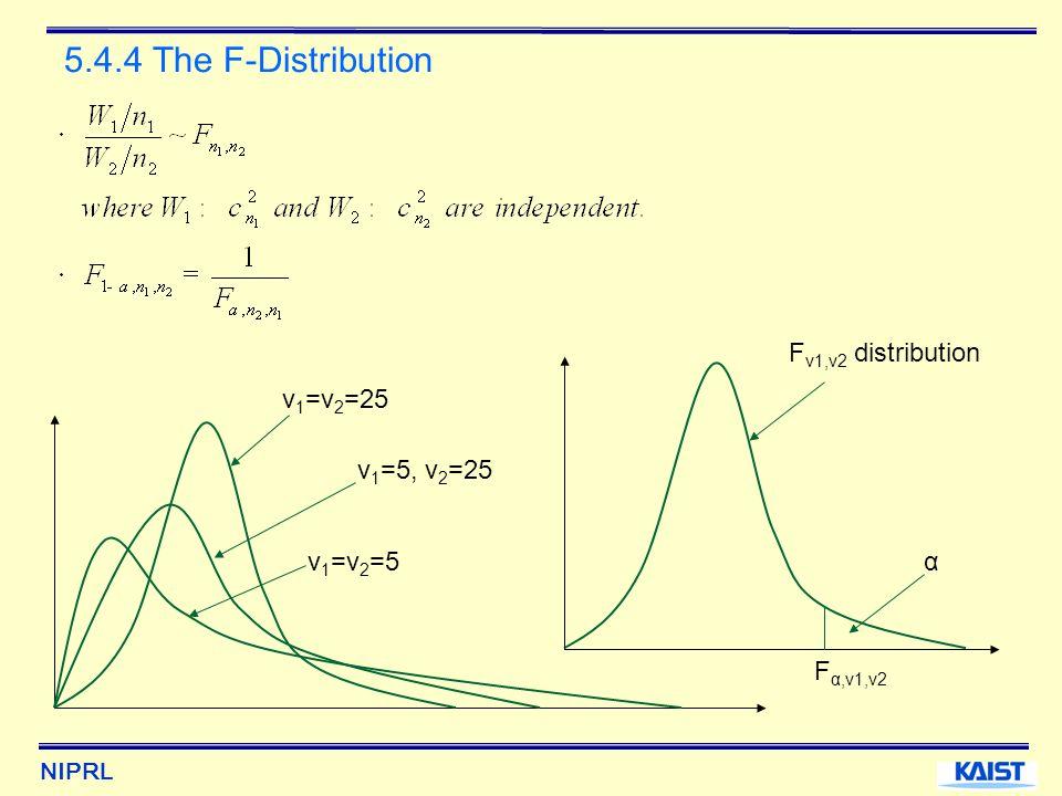 NIPRL 5.4.4 The F-Distribution ν 1 =v 2 =25 ν 1 =5, v 2 =25 ν 1 =v 2 =5 F α,ν1,ν2 α F ν1,ν2 distribution