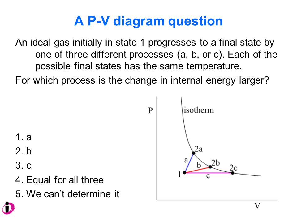 A P-V diagram question An ideal gas initially in state 1 progresses to a final state by one of three different processes (a, b, or c).