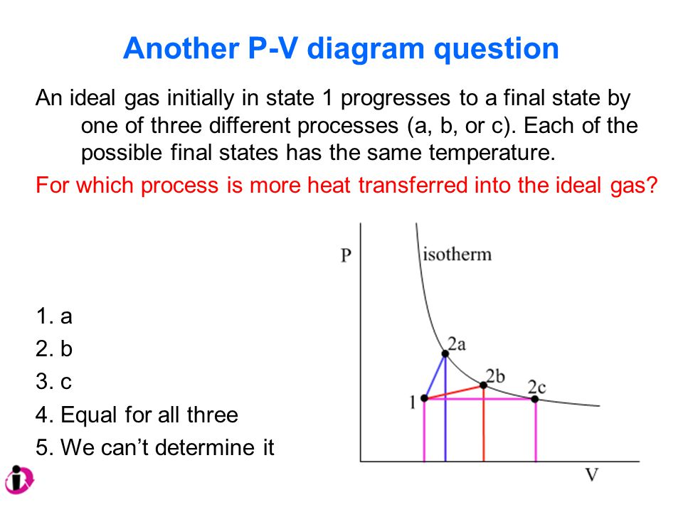 Another P-V diagram question An ideal gas initially in state 1 progresses to a final state by one of three different processes (a, b, or c).