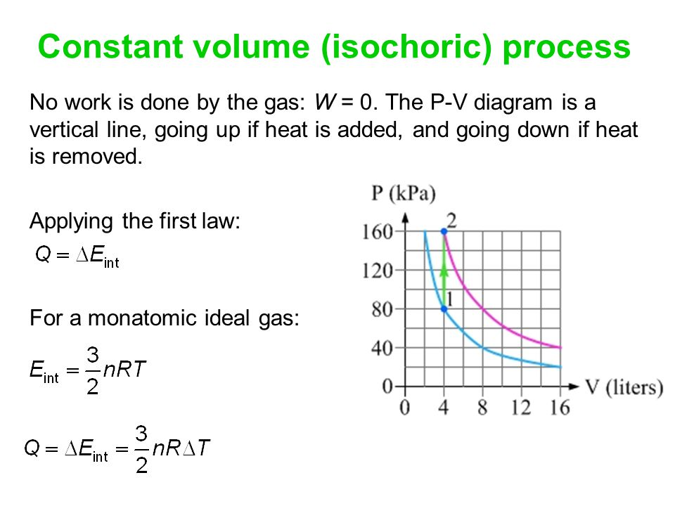 Constant volume (isochoric) process No work is done by the gas: W = 0.