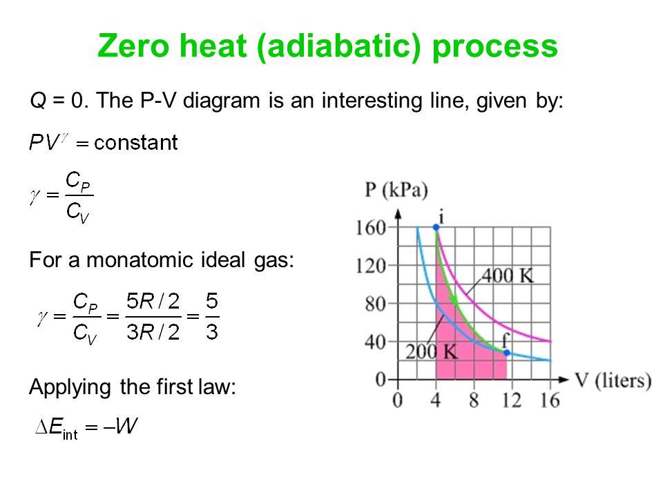 Zero heat (adiabatic) process Q = 0.