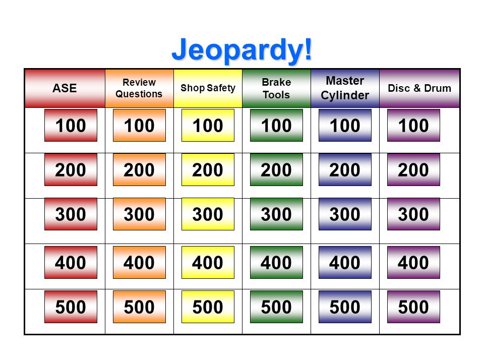 Jeopardy! Disc & Drum Master Cylinder Brake Tools Shop Safety Review Questions ASE 100 200 300 400 500 100 200 300 400 500 100 200 300 400 500 100 200