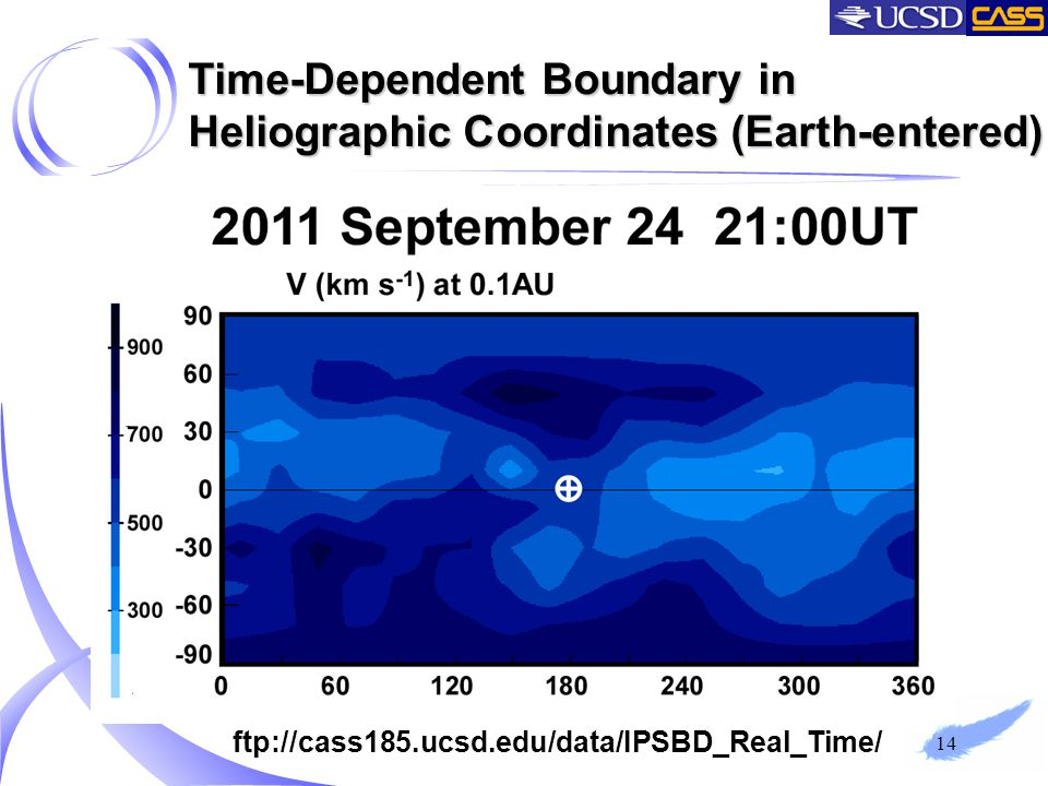 14 Time-Dependent Boundary in Heliographic Coordinates (Earth-entered) ftp://cass185.ucsd.edu/data/IPSBD_Real_Time/