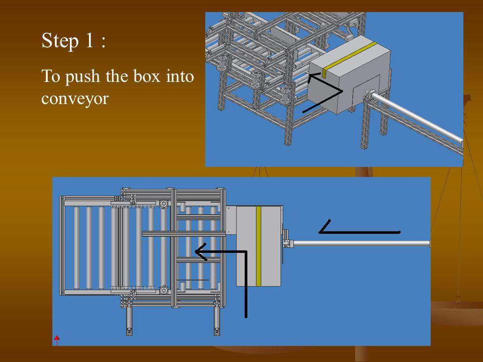 Step 1 : To push the box into conveyor