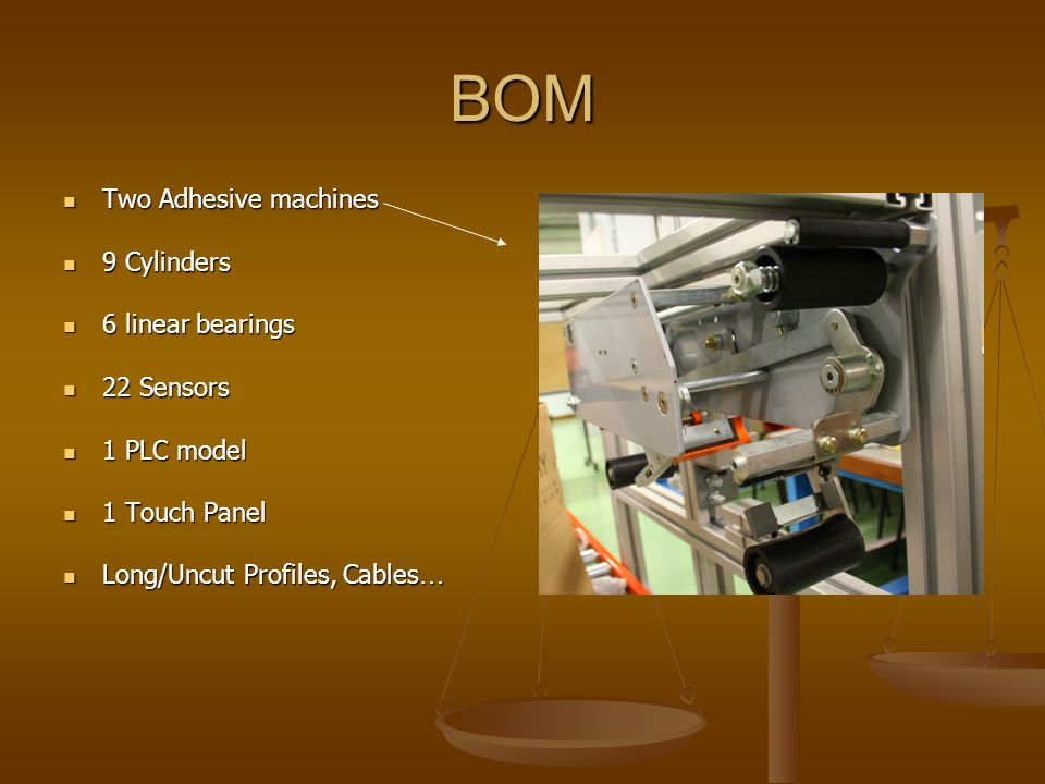 BOM Two Adhesive machines Two Adhesive machines 9 Cylinders 9 Cylinders 6 linear bearings 6 linear bearings 22 Sensors 22 Sensors 1 PLC model 1 PLC model 1 Touch Panel 1 Touch Panel Long/Uncut Profiles, Cables … Long/Uncut Profiles, Cables …