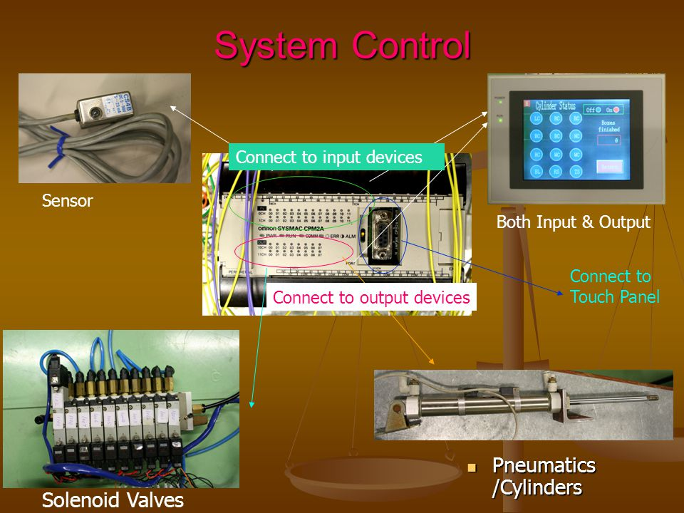 System Control Pneumatics /Cylinders Pneumatics /Cylinders Connect to output devices Both Input & Output Sensor Connect to input devices Connect to Touch Panel Solenoid Valves