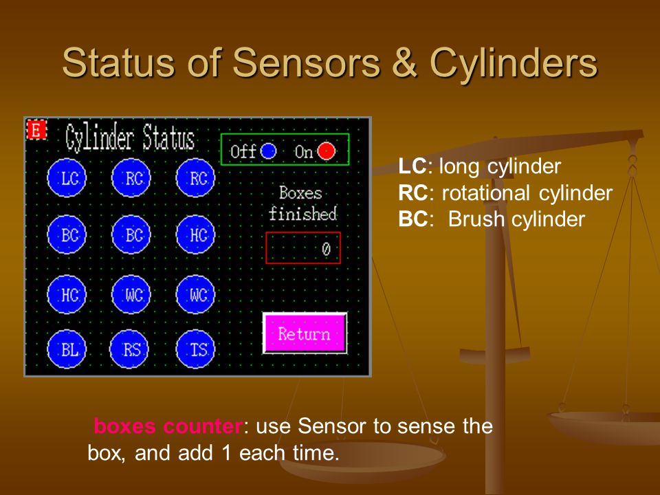 Status of Sensors & Cylinders LC: long cylinder RC: rotational cylinder BC: Brush cylinder boxes counter: use Sensor to sense the box, and add 1 each