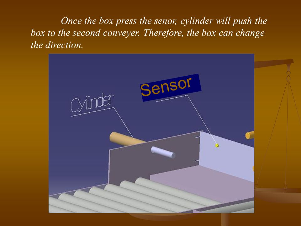 Once the box press the senor, cylinder will push the box to the second conveyer.