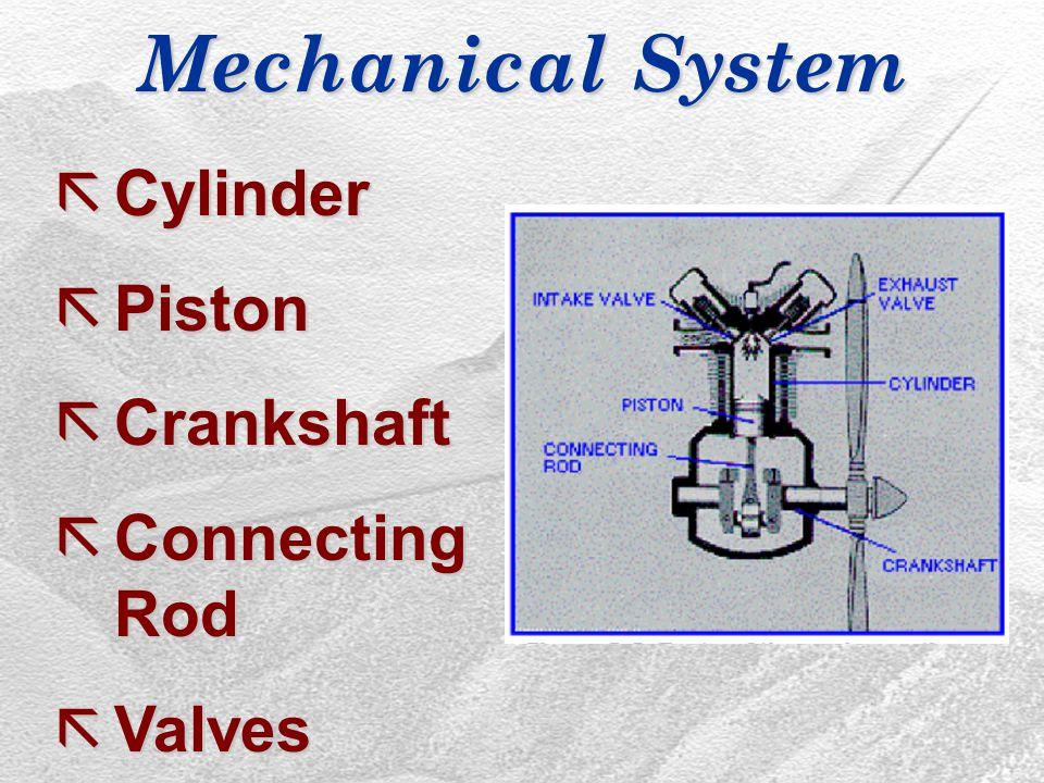 Mechanical System ãCylinder ãPiston ãCrankshaft ãConnecting Rod ãValves