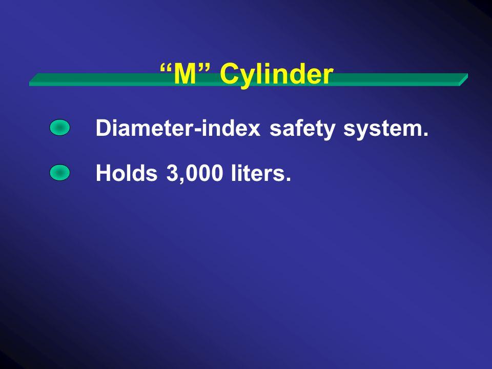 M Cylinder Diameter-index safety system. Holds 3,000 liters.