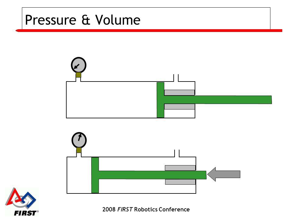2008 FIRST Robotics Conference Pressure & Volume