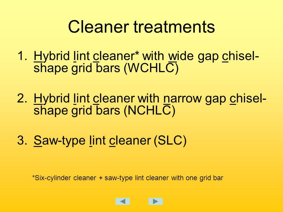 Varieties Hairy-leaf variety (STV4892) Smooth-leaf variety (DPL555)