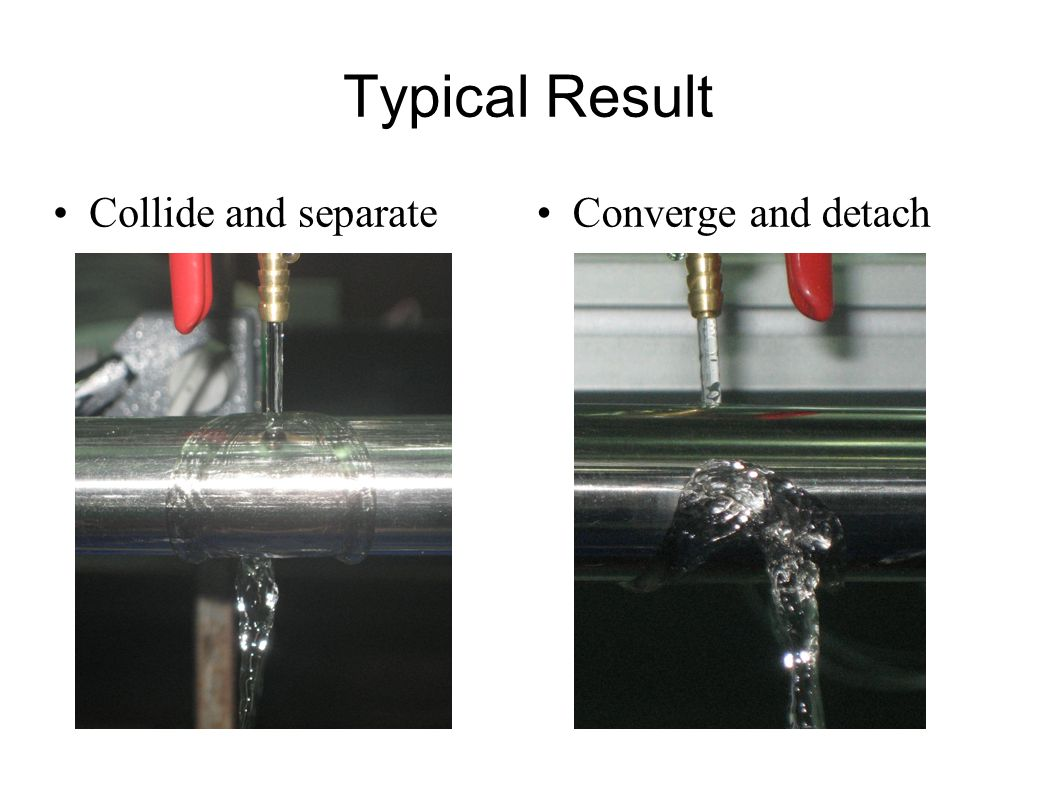 Typical Result Collide and separateConverge and detach