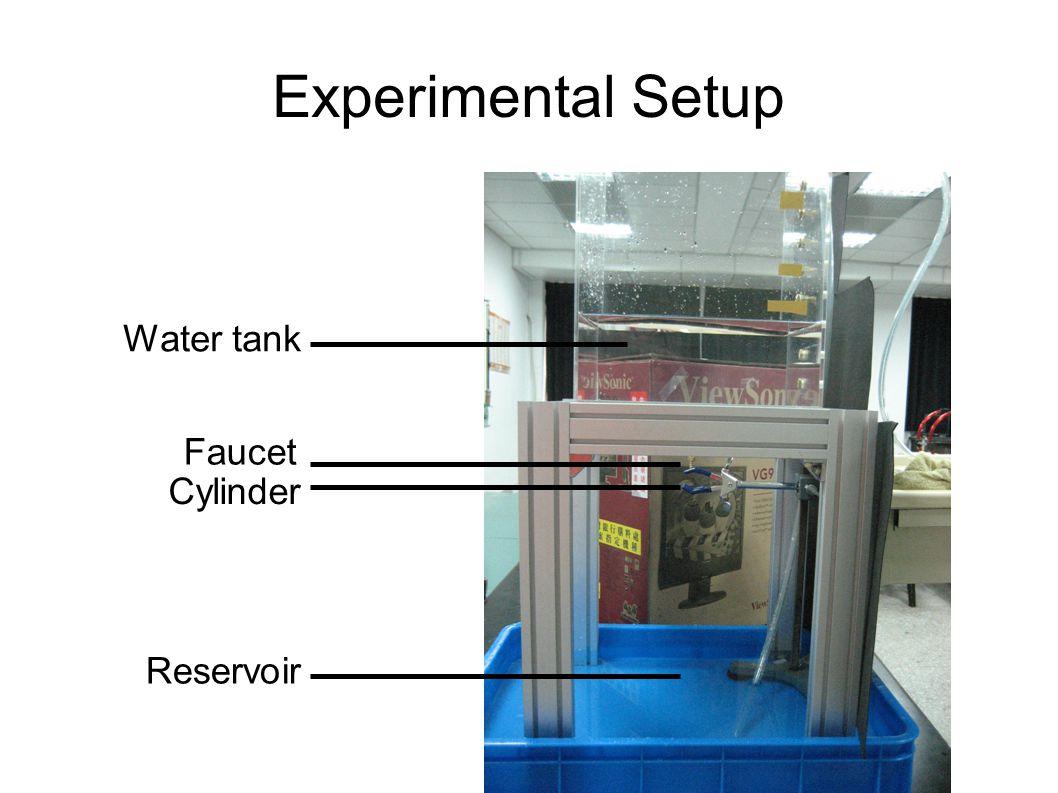 Experimental Setup Water tank Faucet Cylinder Reservoir
