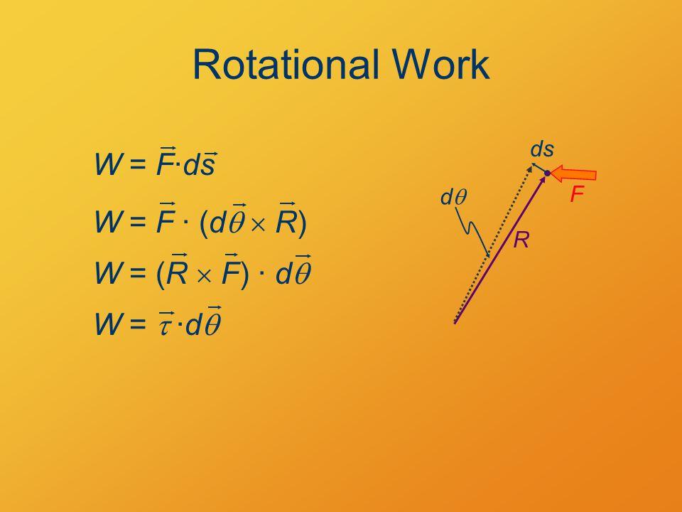 Rotational Work W = F·ds ds F R dd W = F · (d   R) W = (R  F) · d  W =  ·d 
