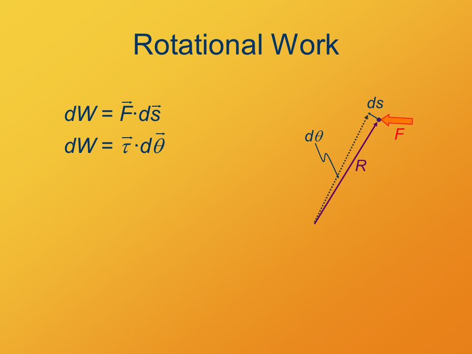 Rotational Work dW = F·ds ds F R dd dW =  ·d 