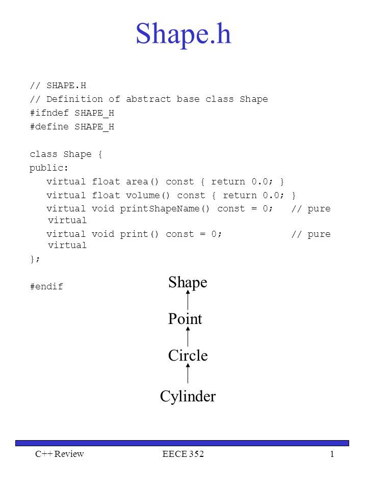 C++ ReviewEECE 3522 Topics Inheritance –Syntax.–What does it mean to inherit.