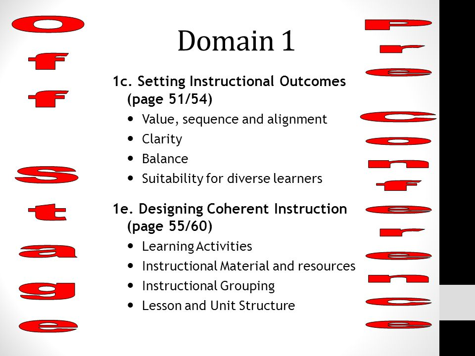 Domain 1: Planning and Preparation 1c: Establishing Instructional Outcomes 1e: Designing Coherent Instruction Domain 2: Classroom Environment 2b: Establishing a Culture for Learning 2d: Managing Student Behavior Domain 4: Professional Responsibility 4a: Reflecting on Teaching 4c: Communicating with Families Domain 3: Instruction 3b: Using Questioning and Discussion Techniques 3c: Engaging Student in Learning The 8 Essential Components