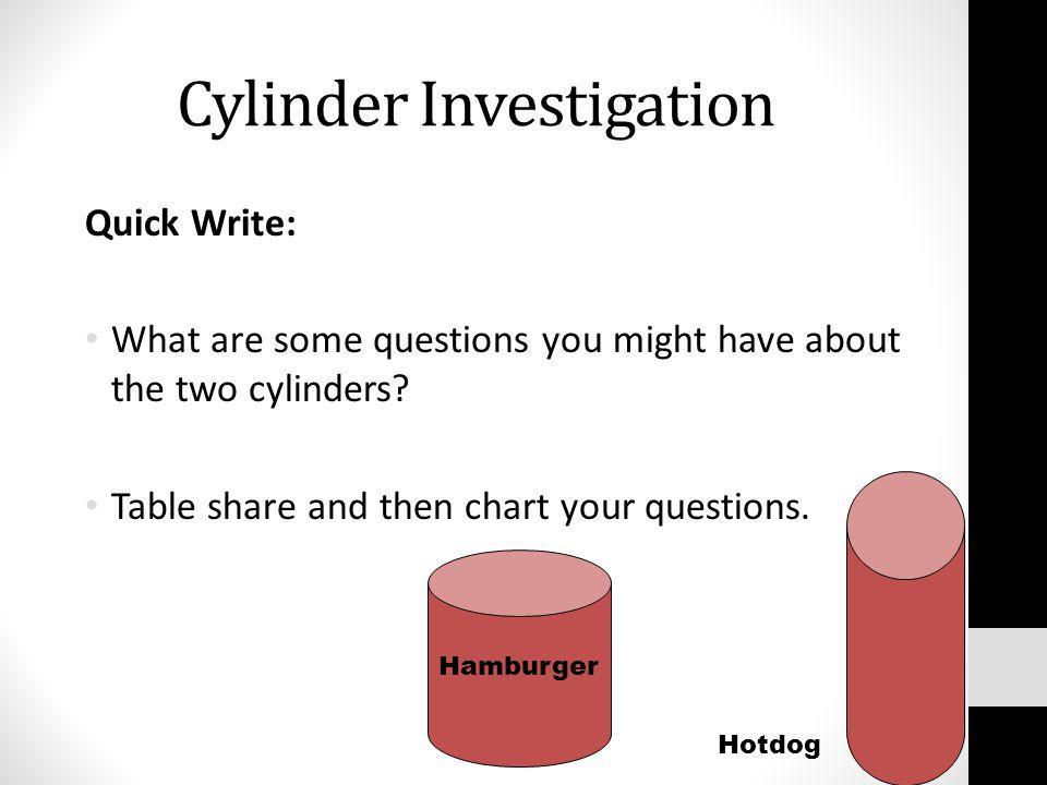 Part II: Cylinder Activity