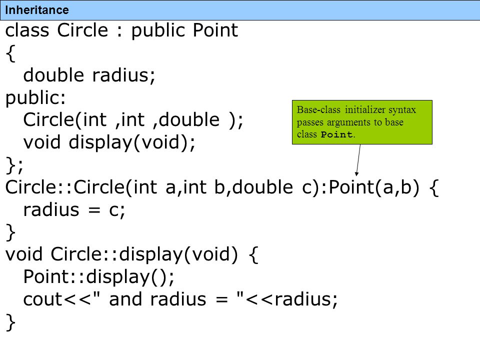 Inheritance class Circle : public Point { double radius; public: Circle(int,int,double ); void display(void); }; Circle::Circle(int a,int b,double c):Point(a,b) { radius = c; } void Circle::display(void) { Point::display(); cout<< and radius = <<radius; } Base-class initializer syntax passes arguments to base class Point.