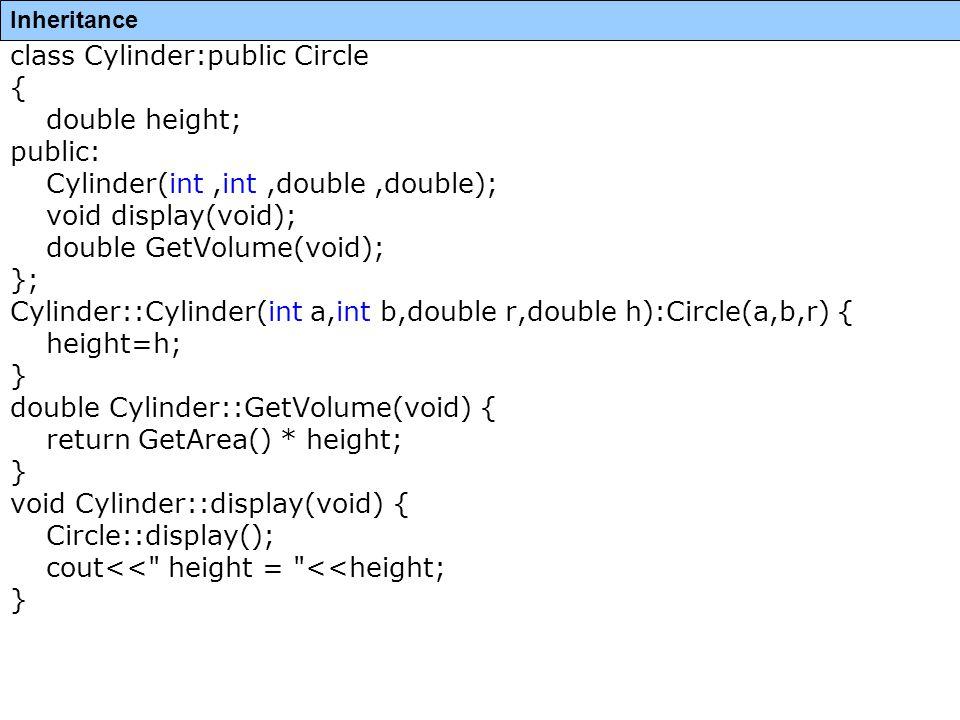 Inheritance class Cylinder:public Circle { double height; public: Cylinder(int,int,double,double); void display(void); double GetVolume(void); }; Cylinder::Cylinder(int a,int b,double r,double h):Circle(a,b,r) { height=h; } double Cylinder::GetVolume(void) { return GetArea() * height; } void Cylinder::display(void) { Circle::display(); cout<< height = <<height; }