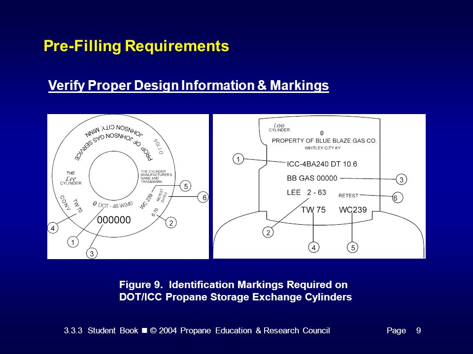 3.3.3 Student Book © 2004 Propane Education & Research CouncilPage 9 Pre-Filling Requirements Verify Proper Design Information & Markings Figure 9. Id