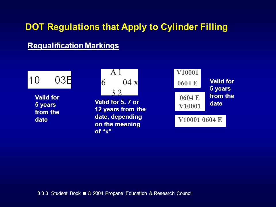 3.3.3 Student Book © 2004 Propane Education & Research Council DOT Regulations that Apply to Cylinder Filling Requalification Markings V E V10001 V E Valid for 5 years from the date Valid for 5, 7 or 12 years from the date, depending on the meaning of x Valid for 5 years from the date