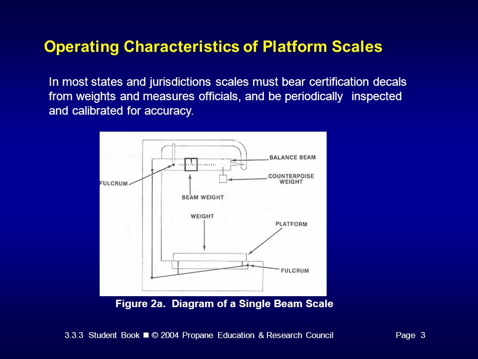 3.3.3 Student Book © 2004 Propane Education & Research CouncilPage 3 Operating Characteristics of Platform Scales Figure 2a. Diagram of a Single Beam