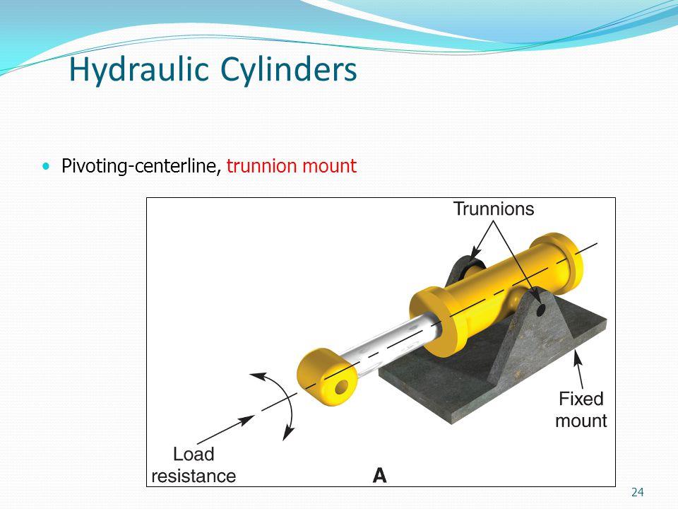 Hydraulic Cylinders Pivoting-centerline, trunnion mount 24