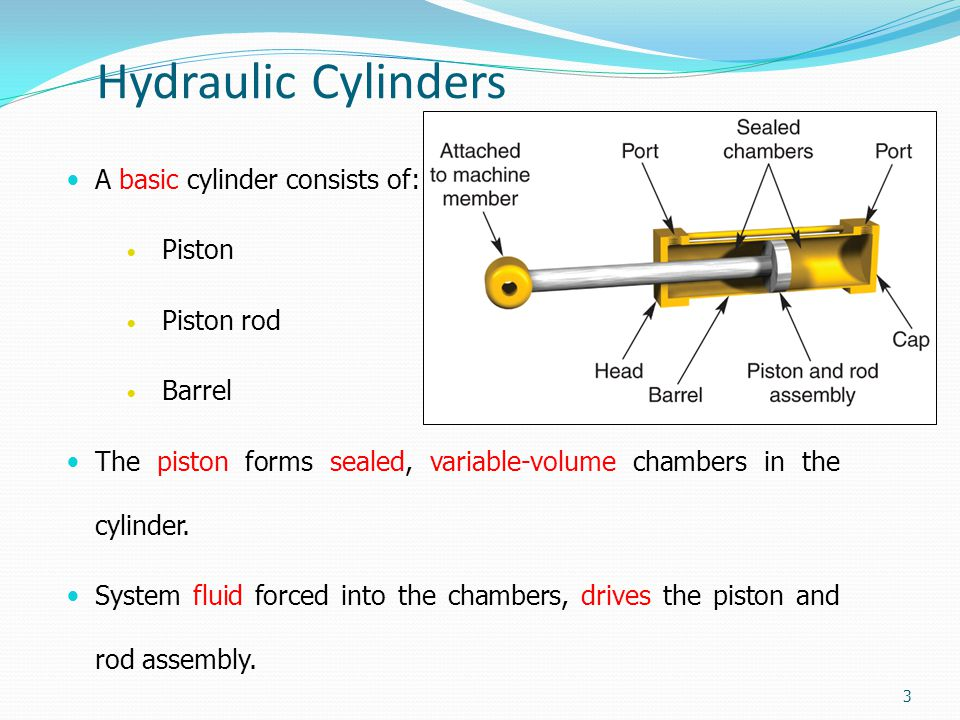Hydraulic Cylinders A basic cylinder consists of: Piston Piston rod Barrel The piston forms sealed, variable-volume chambers in the cylinder. System f