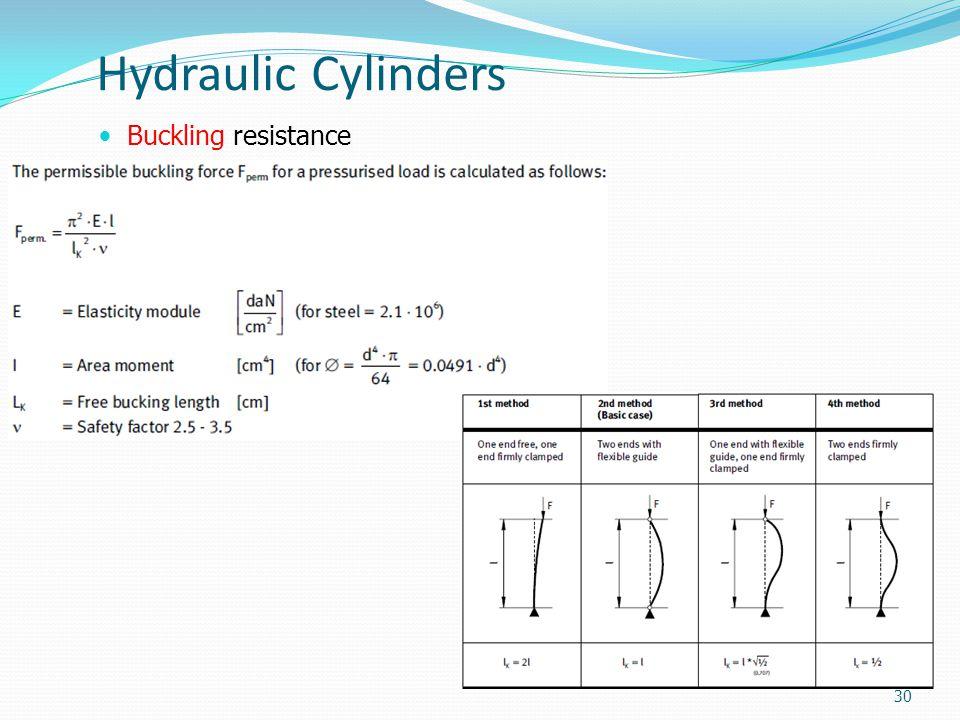 Hydraulic Cylinders Buckling resistance 30
