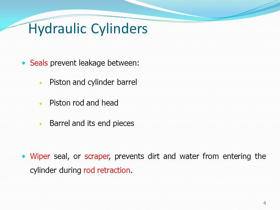 Hydraulic Motors Hydraulic motors are called rotary actuators.