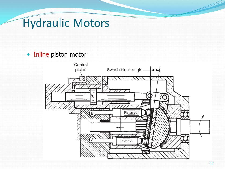 Hydraulic Motors Inline piston motor 52