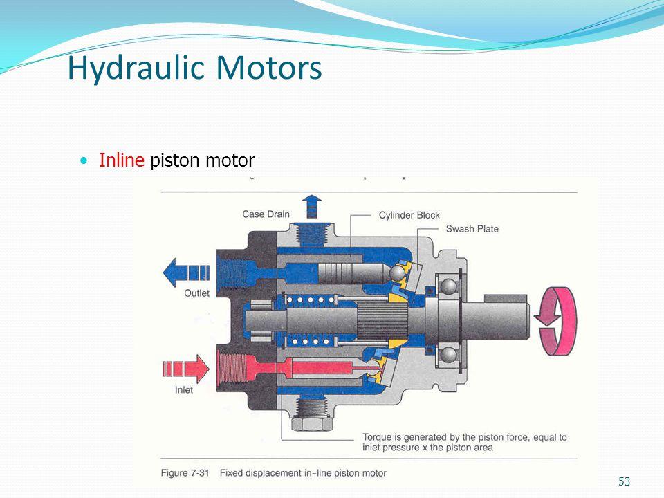 Hydraulic Motors Inline piston motor 53