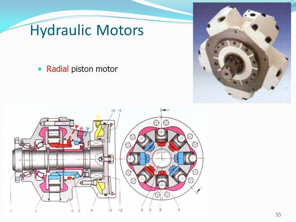 Hydraulic Motors Radial piston motor 55