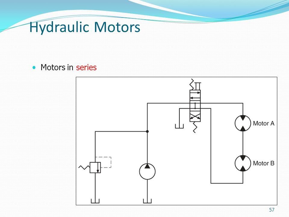 Hydraulic Motors Motors in series 57