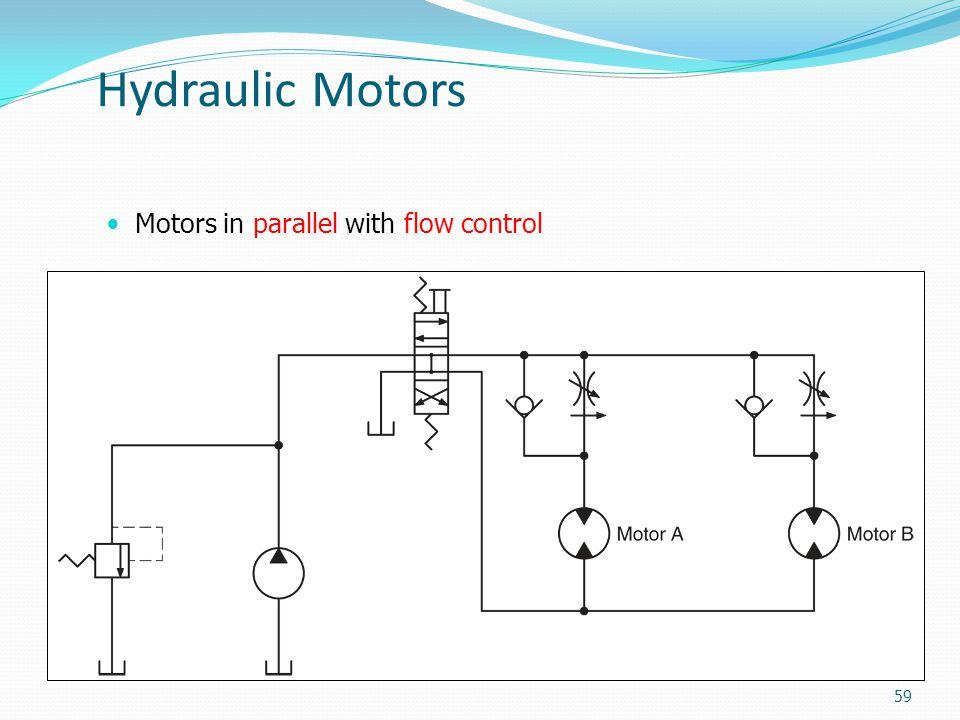 Hydraulic Motors Motors in parallel with flow control 59
