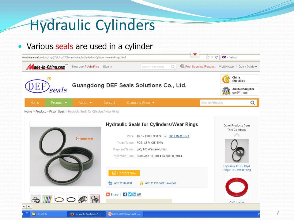 Hydraulic Cylinders Cylinder characteristics 28 d p : cylinder dia.