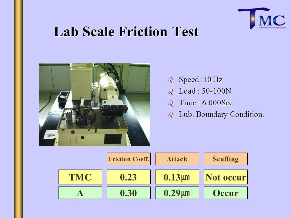 Lab Scale Friction Test b Speed :10 Hz b Load : 50-100N b Time : 6,000Sec b Lub.