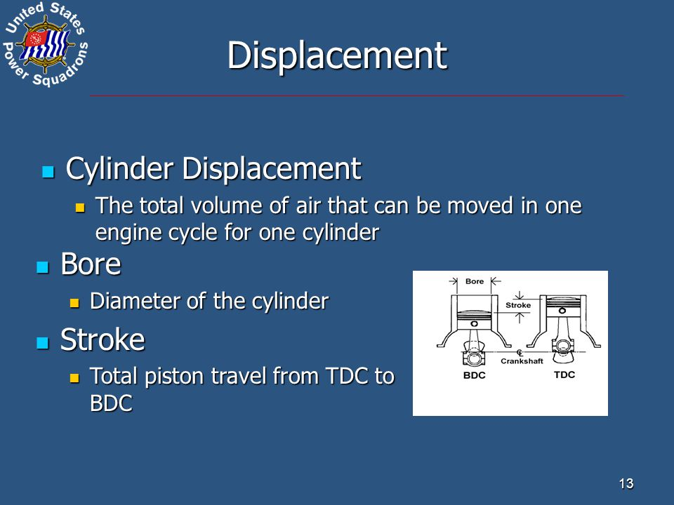 13 Displacement Cylinder Displacement Cylinder Displacement The total volume of air that can be moved in one engine cycle for one cylinder The total volume of air that can be moved in one engine cycle for one cylinder Bore Bore Diameter of the cylinder Diameter of the cylinder Stroke Stroke Total piston travel from TDC to BDC Total piston travel from TDC to BDC