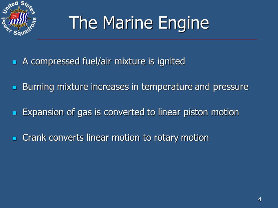 5 The Marine Engine Intake Intake fuel/air enters the combustion chamber fuel/air enters the combustion chamber