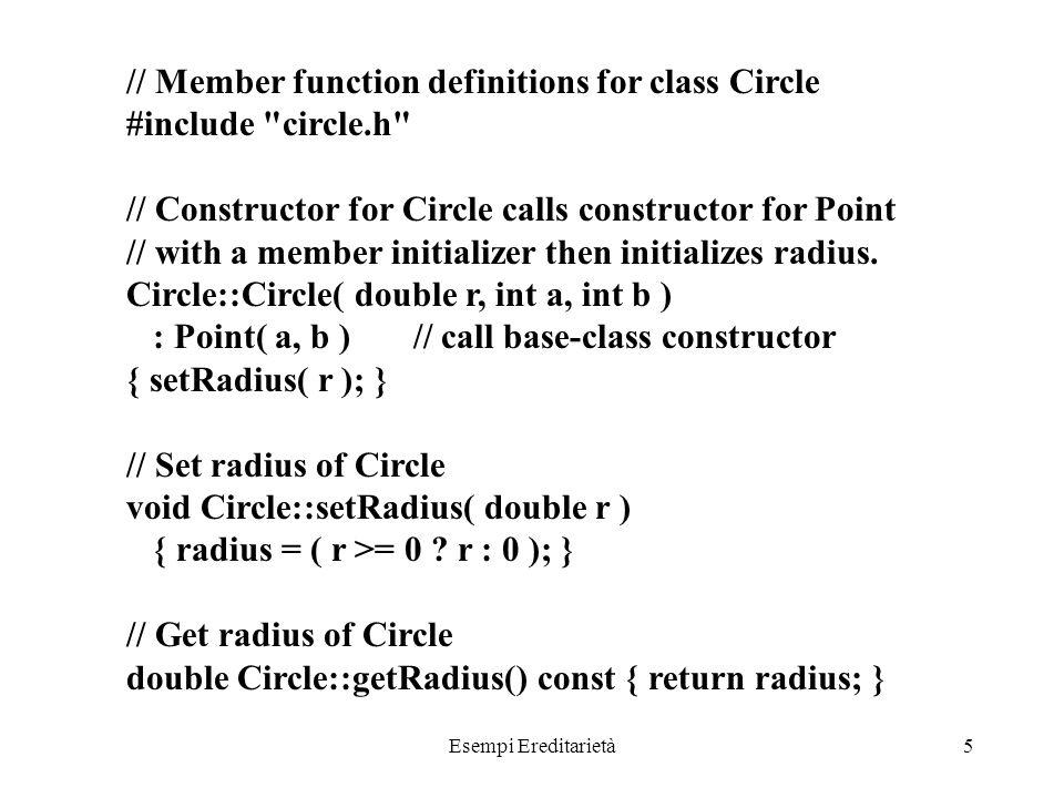 Esempi Ereditarietà6 // Calculate area of Circle double Circle::area() const { return 3.14159 * radius * radius; } // Output a Circle in the form: // Center = [x, y]; Radius = #.## ostream &operator<<( ostream &output, const Circle &c ) { output ( c ) << ; Radius = << setiosflags( ios::fixed | ios::showpoint ) << setprecision( 2 ) << c.radius; return output; // enables cascaded calls }