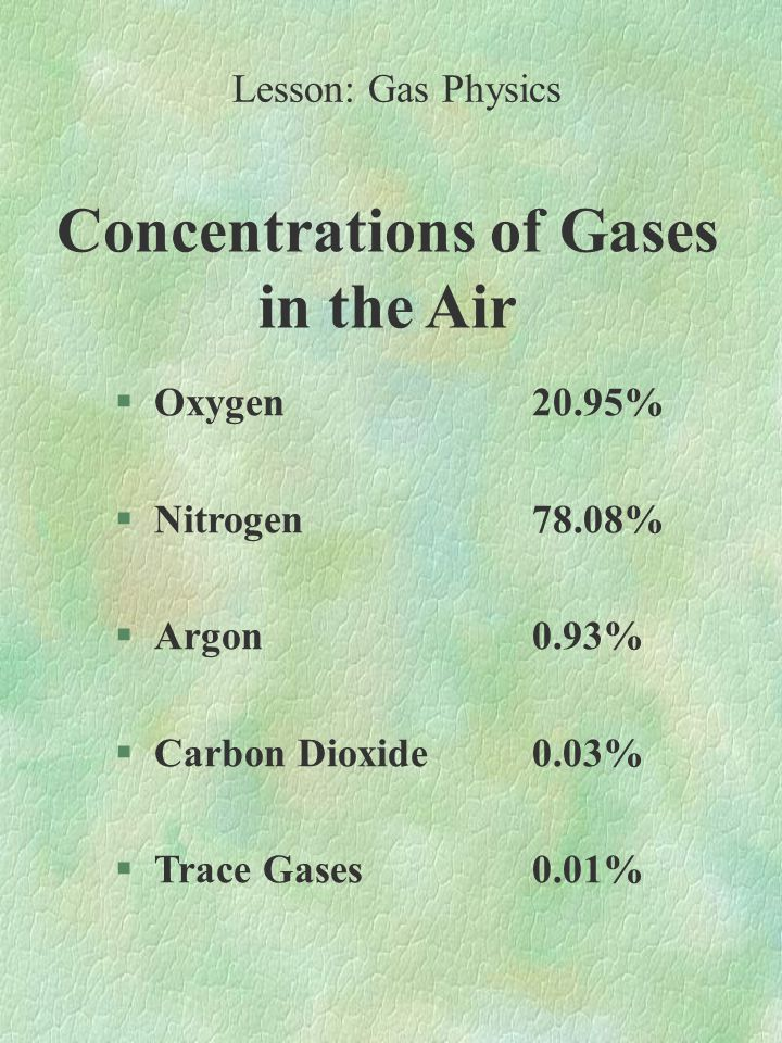 Concentrations of Gases in the Air §Oxygen20.95% §Nitrogen78.08% §Argon0.93% §Carbon Dioxide0.03% §Trace Gases0.01% Lesson: Gas Physics