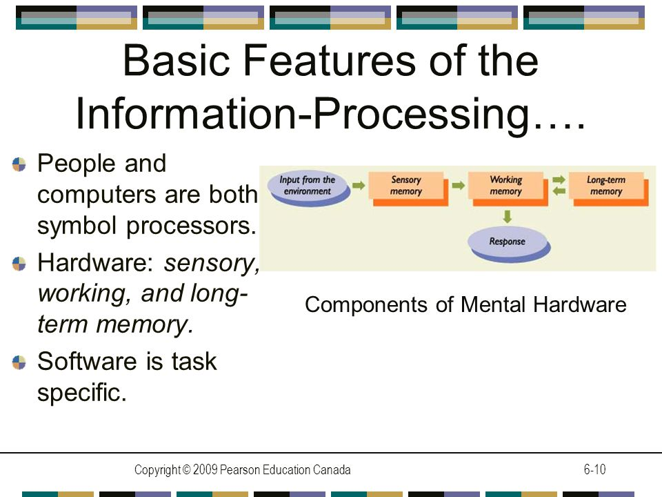 Copyright © 2009 Pearson Education Canada6-10 Basic Features of the Information-Processing….