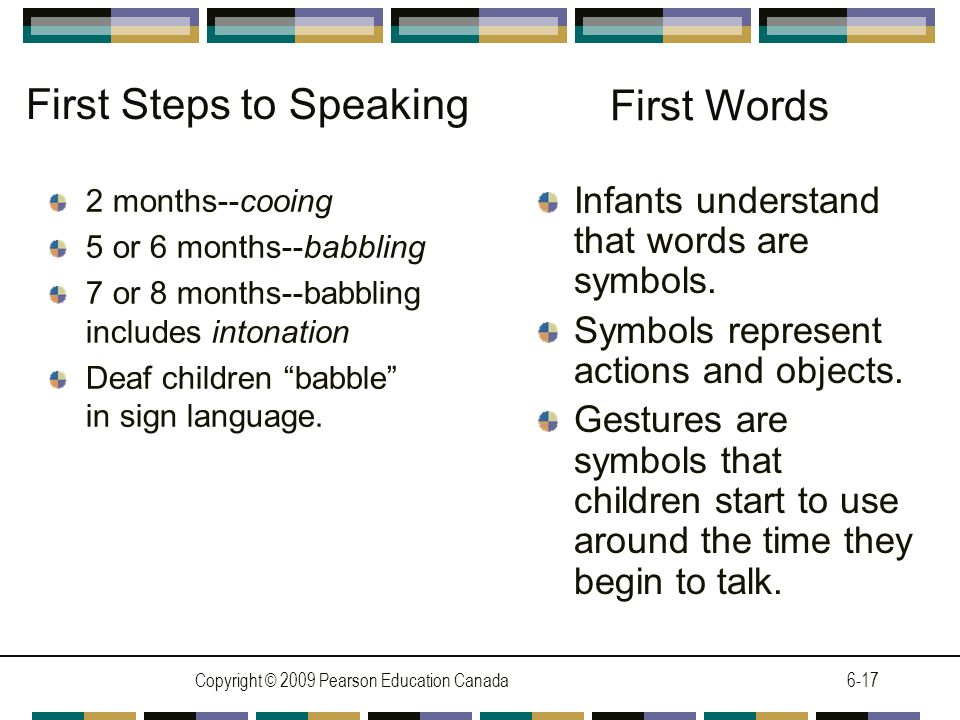 Copyright © 2009 Pearson Education Canada6-17 First Steps to Speaking 2 months--cooing 5 or 6 months--babbling 7 or 8 months--babbling includes intonation Deaf children babble in sign language.